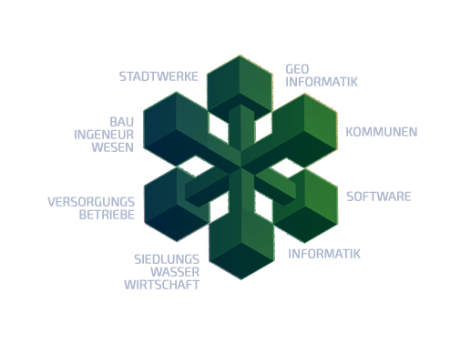 Software für die Siedlungswasserwirtschaft